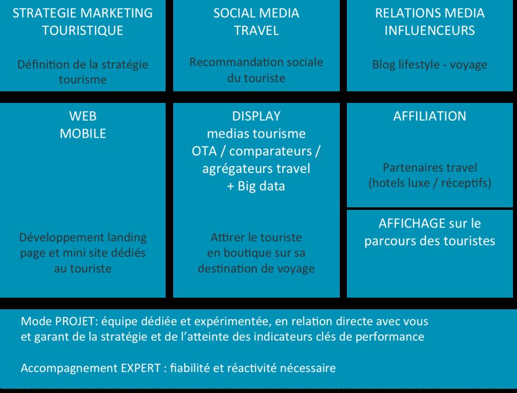 Agence_Communication_Tourisme